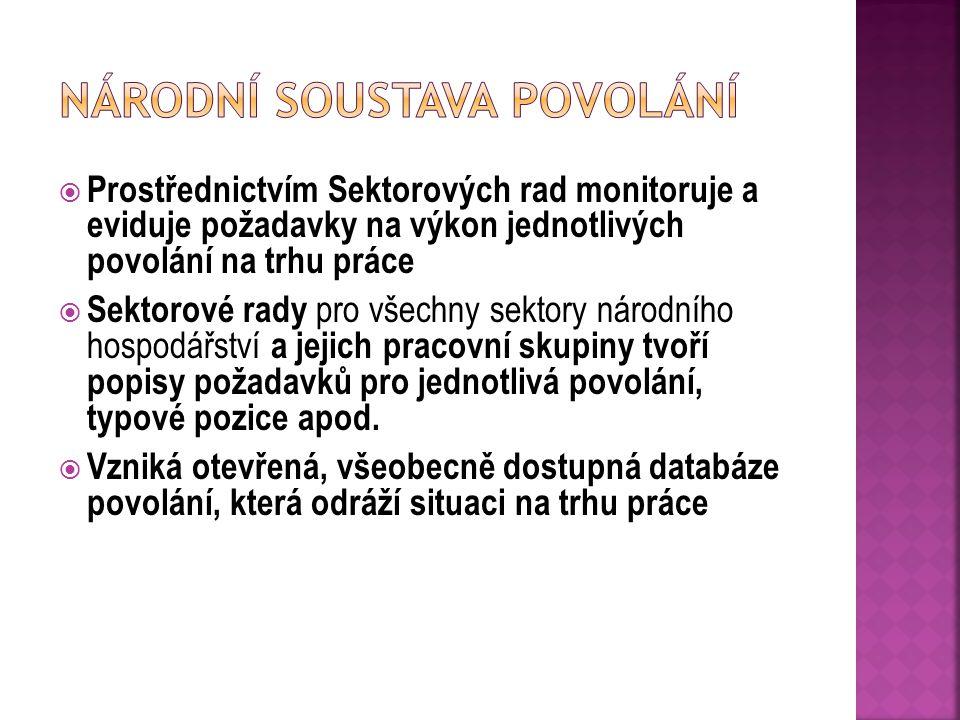  Dotazy ke knihovnickým profesím v NSP a NSK směrovat:  Zlata Houšková  Mobil: 773-461-554  zlata.houskova@gmail.com zlata.houskova@gmail.com