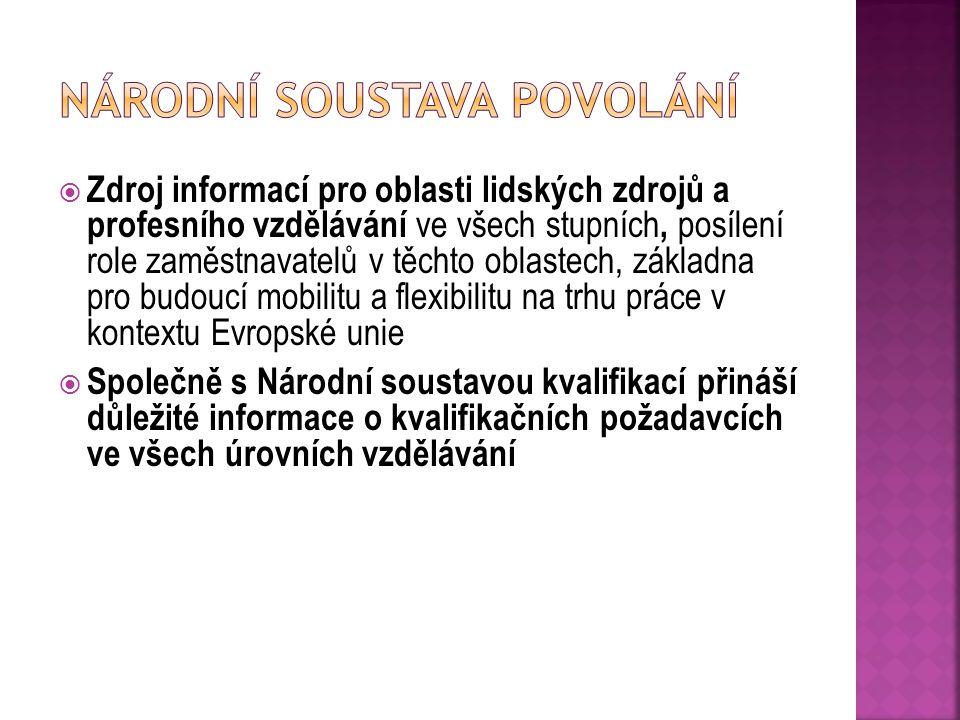  Národní soustava kvalifikací (NSK, www.narodni-kvalifikace.cz) www.narodni-kvalifikace.cz