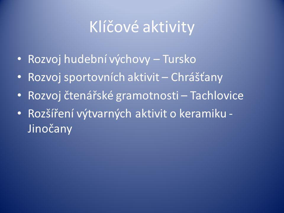Klíčové aktivity • Rozvoj hudební výchovy – Tursko • Rozvoj sportovních aktivit – Chrášťany • Rozvoj čtenářské gramotnosti – Tachlovice • Rozšíření výtvarných aktivit o keramiku - Jinočany