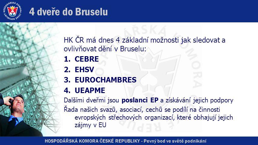 HOSPODÁŘSKÁ KOMORA ČESKÉ REPUBLIKY - Pevný bod ve světě podnikání 4 dveře do Bruselu HK ČR má dnes 4 základní možnosti jak sledovat a ovlivňovat dění v Bruselu: 1.CEBRE 2.EHSV 3.EUROCHAMBRES 4.UEAPME Dalšími dveřmi jsou poslanci EP a získávání jejich podpory Řada našich svazů, asociací, cechů se podílí na činnosti evropských střechových organizací, které obhajují jejich zájmy v EU