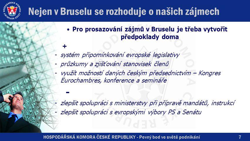 HOSPODÁŘSKÁ KOMORA ČESKÉ REPUBLIKY - Pevný bod ve světě podnikání Nejen v Bruselu se rozhoduje o našich zájmech •Pro prosazování zájmů v Bruselu je třeba vytvořit předpoklady doma + -systém připomínkování evropské legislativy -průzkumy a zjišťování stanovisek členů -využít možností daných českým předsednictvím – Kongres Eurochambres, konference a semináře - -zlepšit spolupráci s ministerstvy při přípravě mandátů, instrukcí -zlepšit spolupráci s evropskými výbory PS a Senátu 7