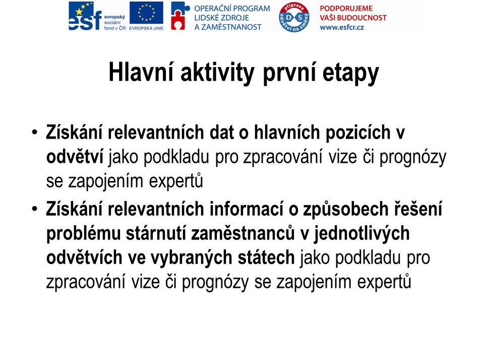 Hlavní aktivity první etapy • Získání relevantních dat o hlavních pozicích v odvětví jako podkladu pro zpracování vize či prognózy se zapojením expert