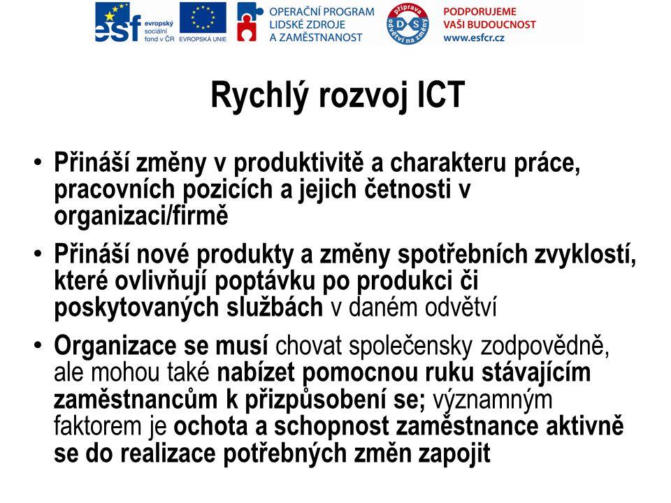 Rychlý rozvoj ICT • Přináší změny v produktivitě a charakteru práce, pracovních pozicích a jejich četnosti v organizaci/firmě • Přináší nové produkty a změny spotřebních zvyklostí, které ovlivňují poptávku po produkci či poskytovaných službách v daném odvětví • Organizace se musí chovat společensky zodpovědně, ale mohou také nabízet pomocnou ruku stávajícím zaměstnancům k přizpůsobení se; významným faktorem je ochota a schopnost zaměstnance aktivně se do realizace potřebných změn zapojit