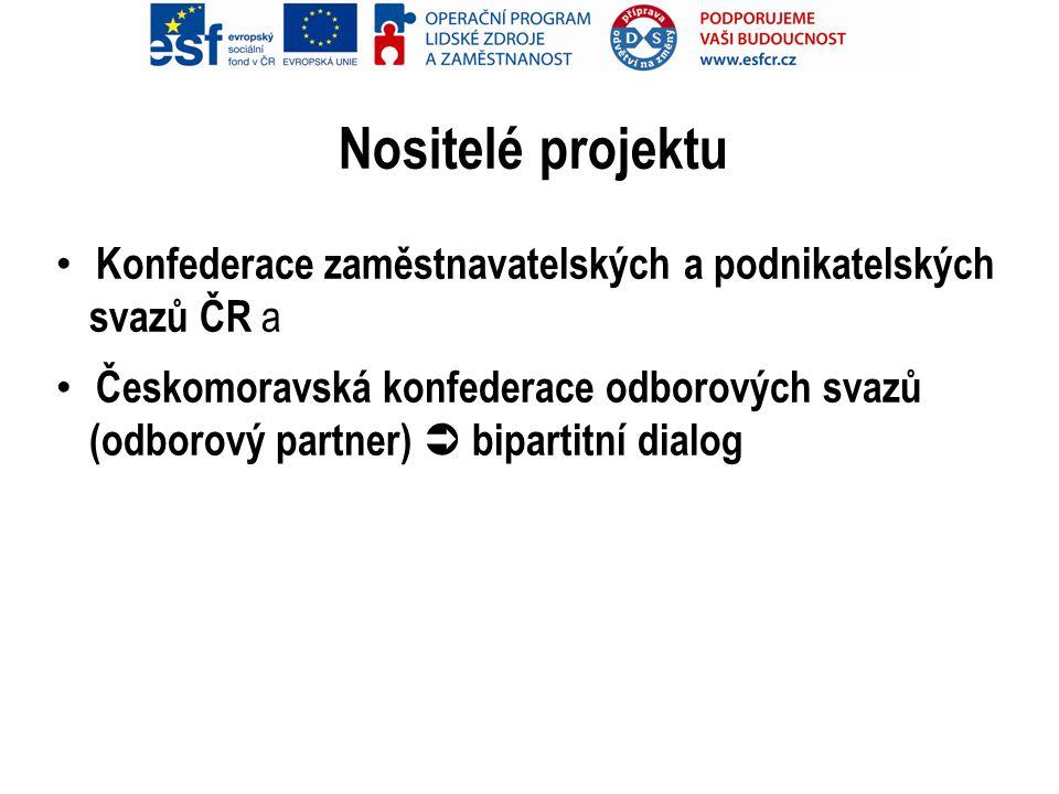 Nositelé projektu • Konfederace zaměstnavatelských a podnikatelských svazů ČR a • Českomoravská konfederace odborových svazů (odborový partner)  bipartitní dialog