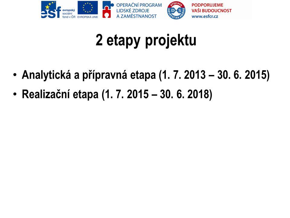 2 etapy projektu • Analytická a přípravná etapa (1. 7. 2013 – 30. 6. 2015) • Realizační etapa (1. 7. 2015 – 30. 6. 2018)