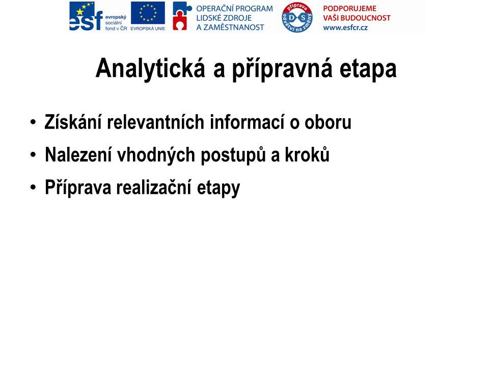 Analytická a přípravná etapa • Získání relevantních informací o oboru • Nalezení vhodných postupů a kroků • Příprava realizační etapy