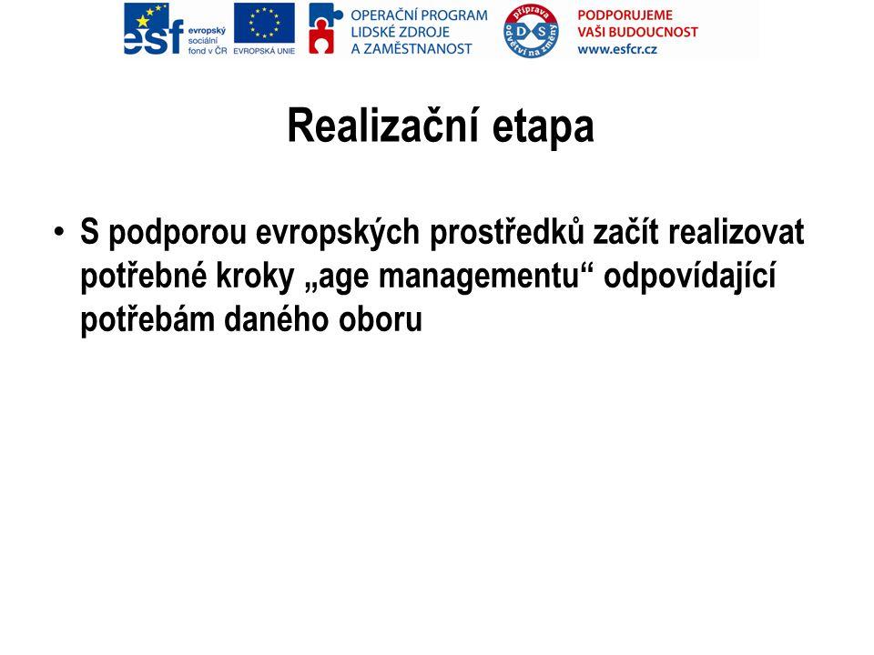 """Realizační etapa • S podporou evropských prostředků začít realizovat potřebné kroky """"age managementu odpovídající potřebám daného oboru"""