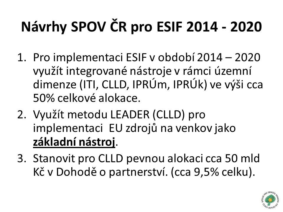 Návrhy SPOV ČR pro ESIF 2014 - 2020 1.Pro implementaci ESIF v období 2014 – 2020 využít integrované nástroje v rámci územní dimenze (ITI, CLLD, IPRÚm,
