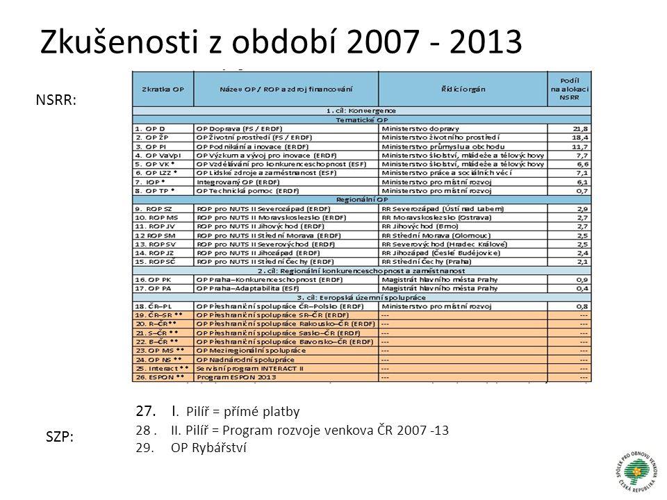 Zkušenosti z období 2007 - 2013 NSRR: SZP: 27. I. Pilíř = přímé platby 28. II. Pilíř = Program rozvoje venkova ČR 2007 -13 29. OP Rybářství