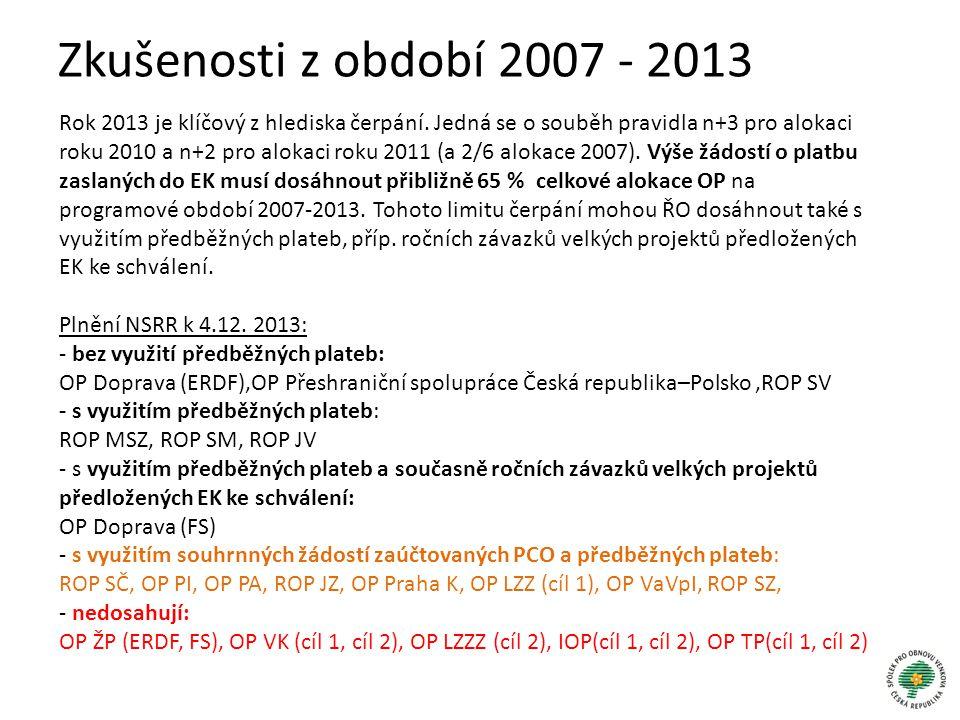Rok 2013 je klíčový z hlediska čerpání. Jedná se o souběh pravidla n+3 pro alokaci roku 2010 a n+2 pro alokaci roku 2011 (a 2/6 alokace 2007). Výše žá