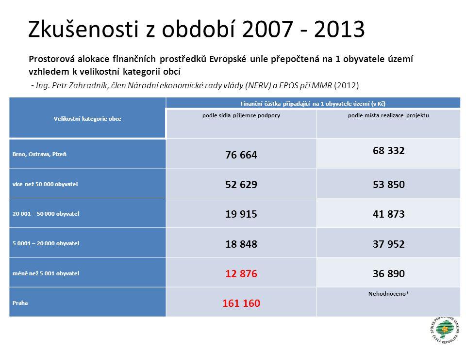 Zkušenosti z období 2007 - 2013 Prostorová alokace finančních prostředků Evropské unie přepočtená na 1 obyvatele území vzhledem k velikostní kategorii