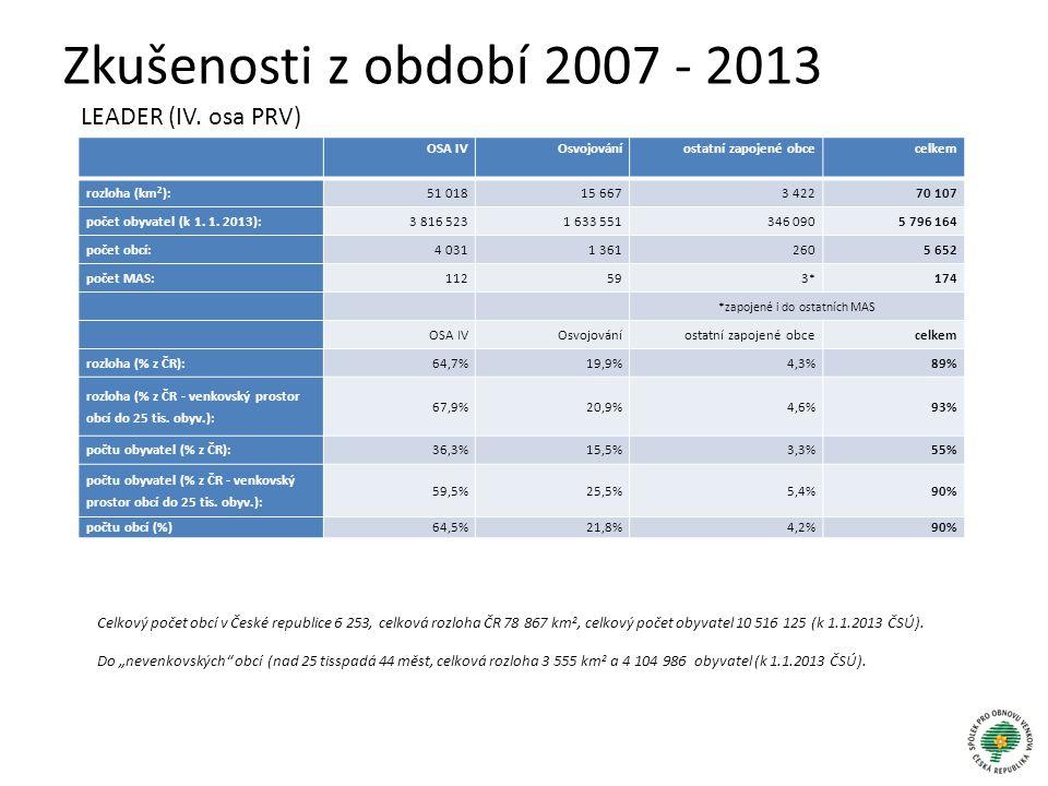 Zkušenosti z období 2007 - 2013 LEADER (IV. osa PRV) OSA IVOsvojováníostatní zapojené obcecelkem rozloha (km 2 ):51 01815 6673 42270 107 počet obyvate