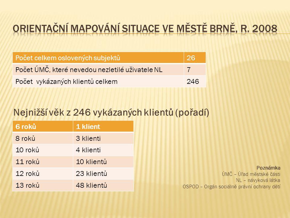 Nejnižší věk z 246 vykázaných klientů (pořadí) Počet celkem oslovených subjektů26 Počet ÚMČ, které nevedou nezletilé uživatele NL7 Počet vykázaných kl