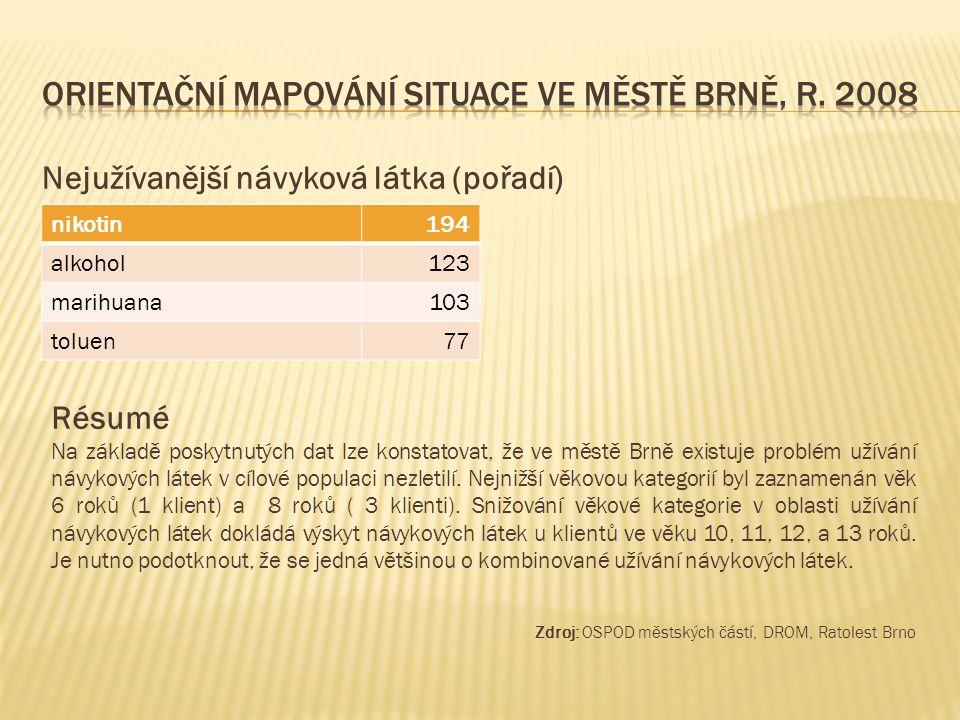 Nejužívanější návyková látka (pořadí) nikotin194 alkohol123 marihuana103 toluen77 Résumé Na základě poskytnutých dat lze konstatovat, že ve městě Brně