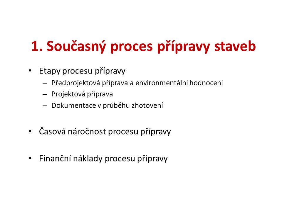 1. Současný proces přípravy staveb • Etapy procesu přípravy – Předprojektová příprava a environmentální hodnocení – Projektová příprava – Dokumentace