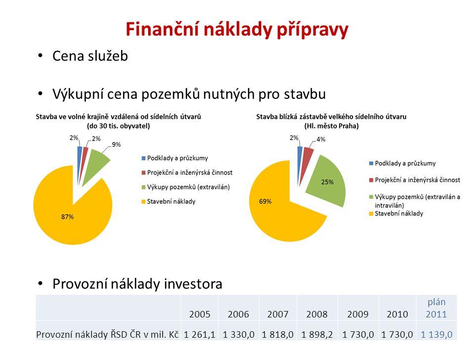 Finanční náklady přípravy • Cena služeb • Výkupní cena pozemků nutných pro stavbu • Provozní náklady investora 200520062007200820092010 plán 2011 Provozní náklady ŘSD ČR v mil.
