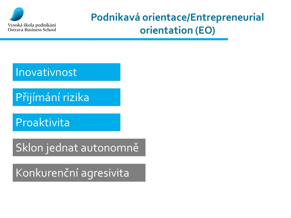 Podnikavá orientace/Entrepreneurial orientation (EO) Inovativnost Přijímání rizika Proaktivita Sklon jednat autonomně Konkurenční agresivita Sklon jed