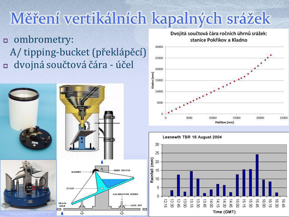  ombrometry: A/ tipping-bucket (překlápěcí)  dvojná součtová čára - účel
