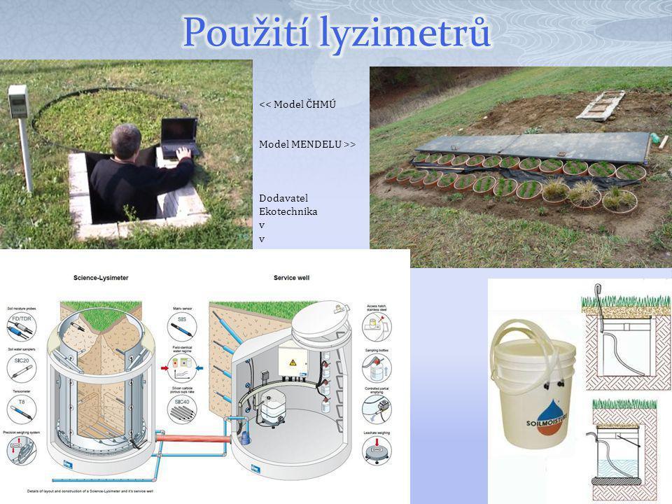 << Model ČHMÚ Model MENDELU >> Dodavatel Ekotechnika v