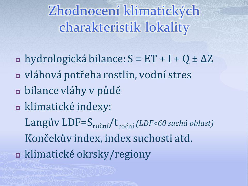  hydrologická bilance: S = ET + I + Q ± ΔZ  vláhová potřeba rostlin, vodní stres  bilance vláhy v půdě  klimatické indexy: Langův LDF=S roční /t r