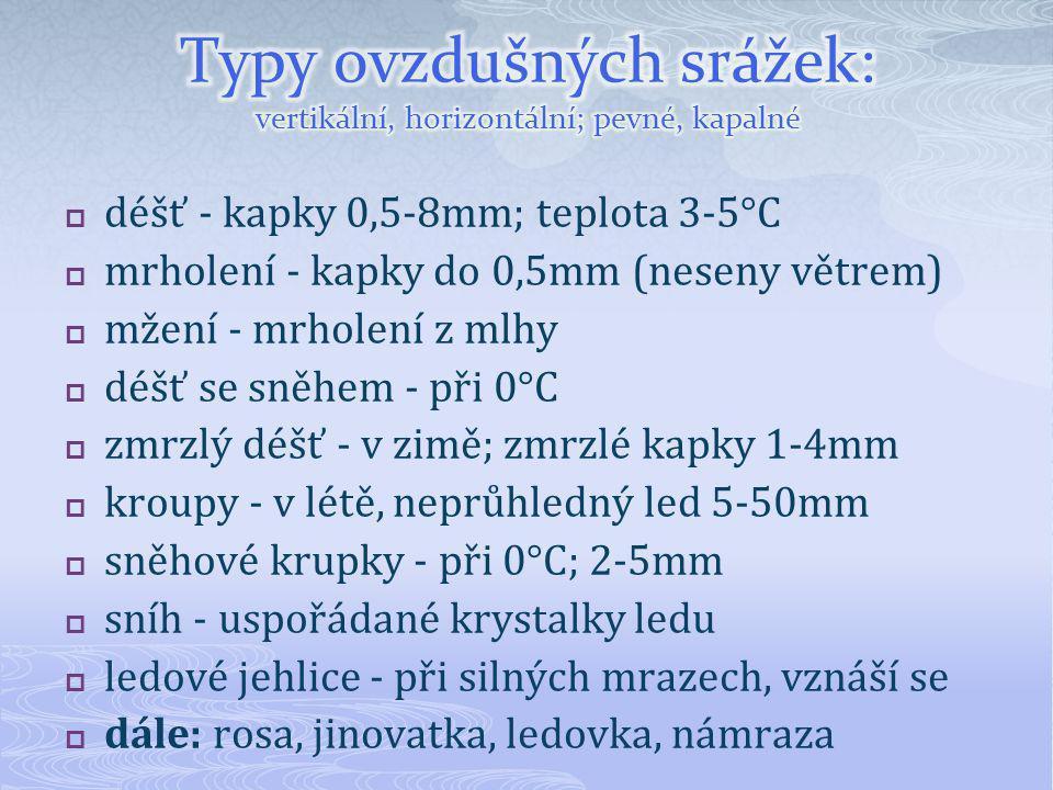 déšť - kapky 0,5-8mm; teplota 3-5°C  mrholení - kapky do 0,5mm (neseny větrem)  mžení - mrholení z mlhy  déšť se sněhem - při 0°C  zmrzlý déšť -