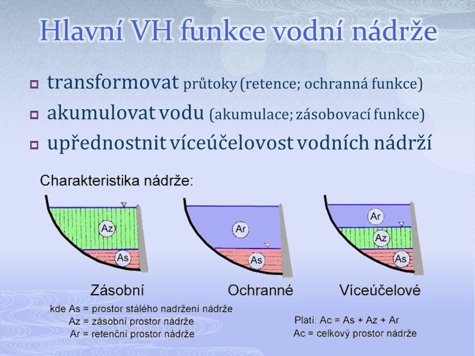  transformovat průtoky (retence; ochranná funkce)  akumulovat vodu (akumulace; zásobovací funkce)  upřednostnit víceúčelovost vodních nádrží