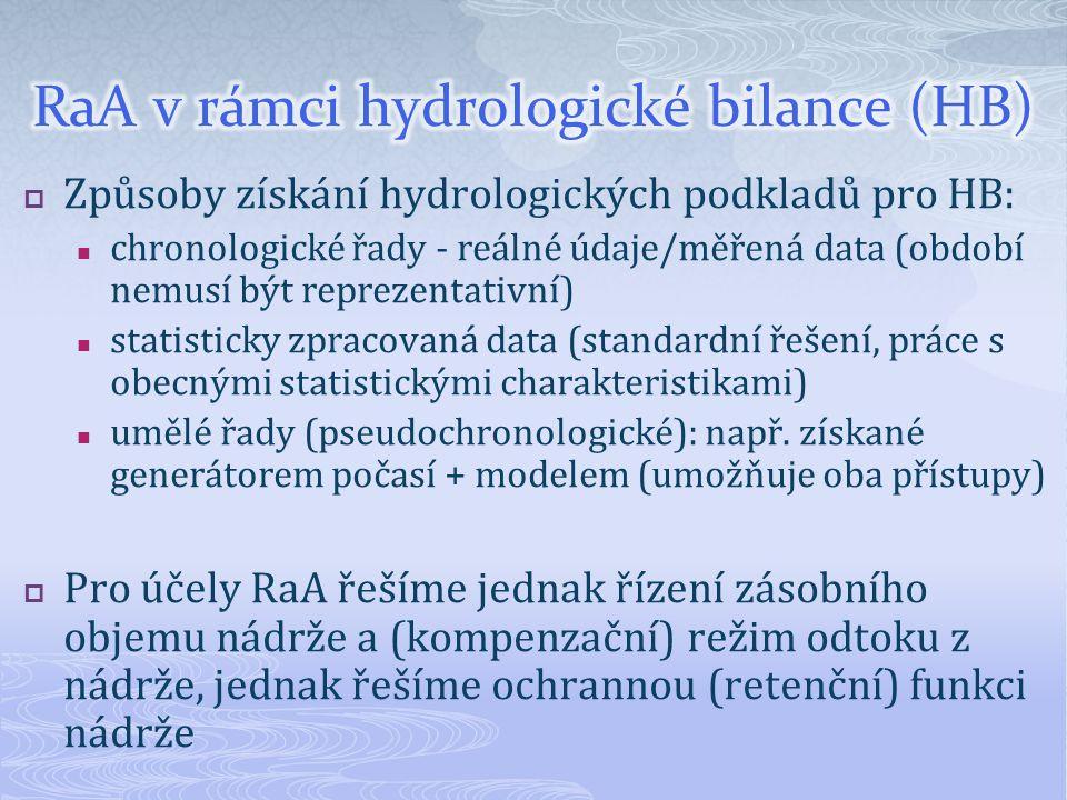  Způsoby získání hydrologických podkladů pro HB:  chronologické řady - reálné údaje/měřená data (období nemusí být reprezentativní)  statisticky zp