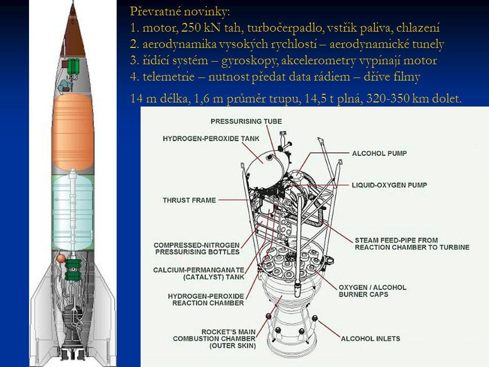 1942: 16.března 1.pokus o start – raketa vybuchla na rampě.