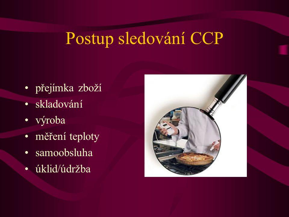 Postup sledování CCP •přejímka zboží •skladování •výroba •měření teploty •samoobsluha •úklid/údržba