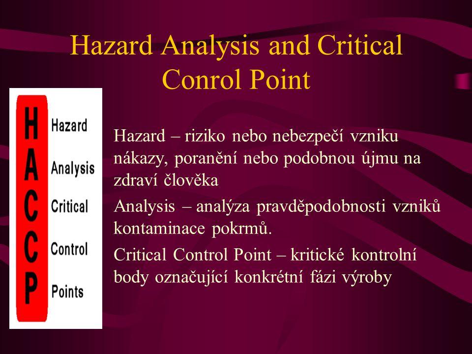 Hazard Analysis and Critical Conrol Point •Hazard – riziko nebo nebezpečí vzniku nákazy, poranění nebo podobnou újmu na zdraví člověka •Analysis – analýza pravděpodobnosti vzniků kontaminace pokrmů.