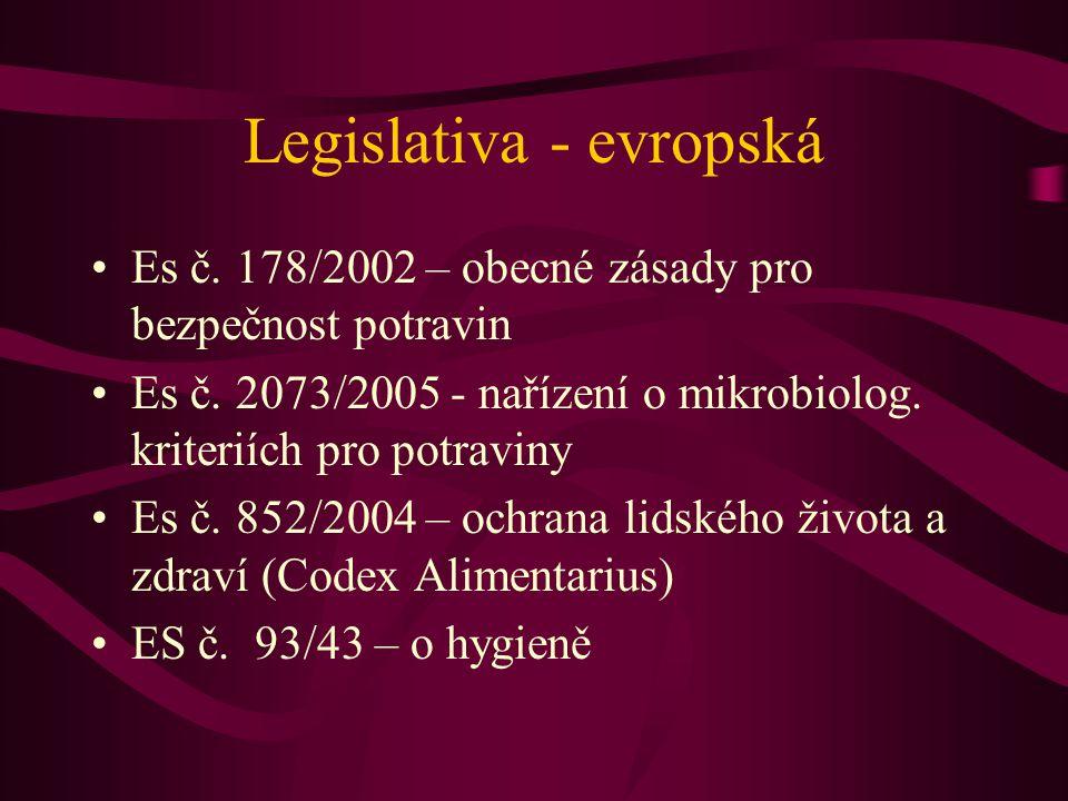 Legislativa - evropská •Es č. 178/2002 – obecné zásady pro bezpečnost potravin •Es č. 2073/2005 - nařízení o mikrobiolog. kriteriích pro potraviny •Es