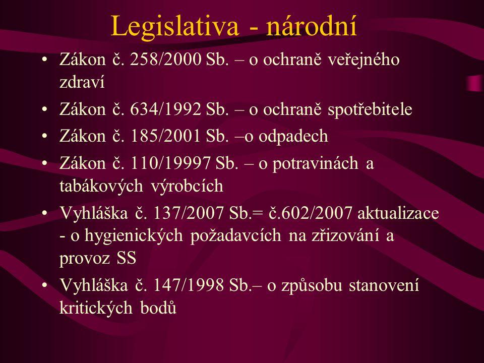 Legislativa - národní •Zákon č. 258/2000 Sb. – o ochraně veřejného zdraví •Zákon č. 634/1992 Sb. – o ochraně spotřebitele •Zákon č. 185/2001 Sb. –o od