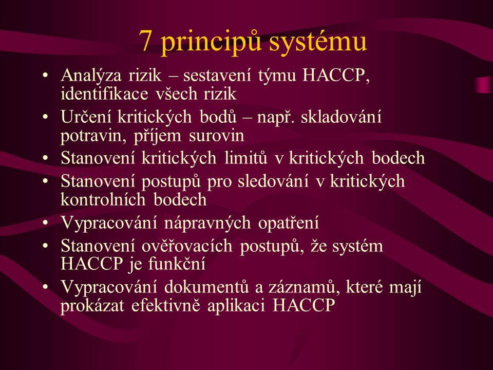 7 principů systému •Analýza rizik – sestavení týmu HACCP, identifikace všech rizik •Určení kritických bodů – např. skladování potravin, příjem surovin