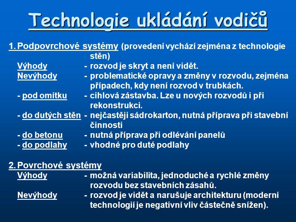Technologie ukládání vodičů 1.Podpovrchové systémy (provedení vychází zejména z technologie stěn) Výhody-rozvod je skryt a není vidět. Nevýhody-proble
