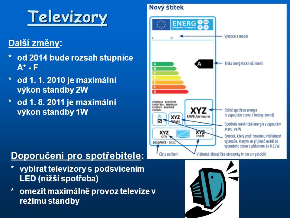 Další změny: *od 2014 bude rozsah stupnice A + - F *od 1. 1. 2010 je maximální výkon standby 2W *od 1. 8. 2011 je maximální výkon standby 1W Televizor