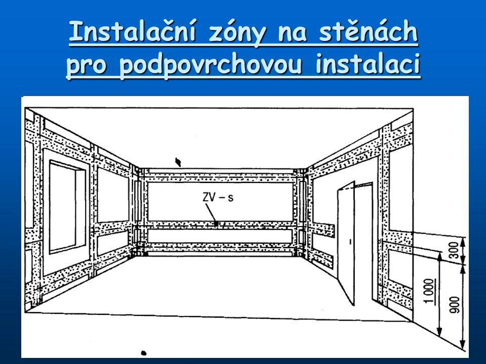 Instalační zóny na stěnách pro podpovrchovou instalaci