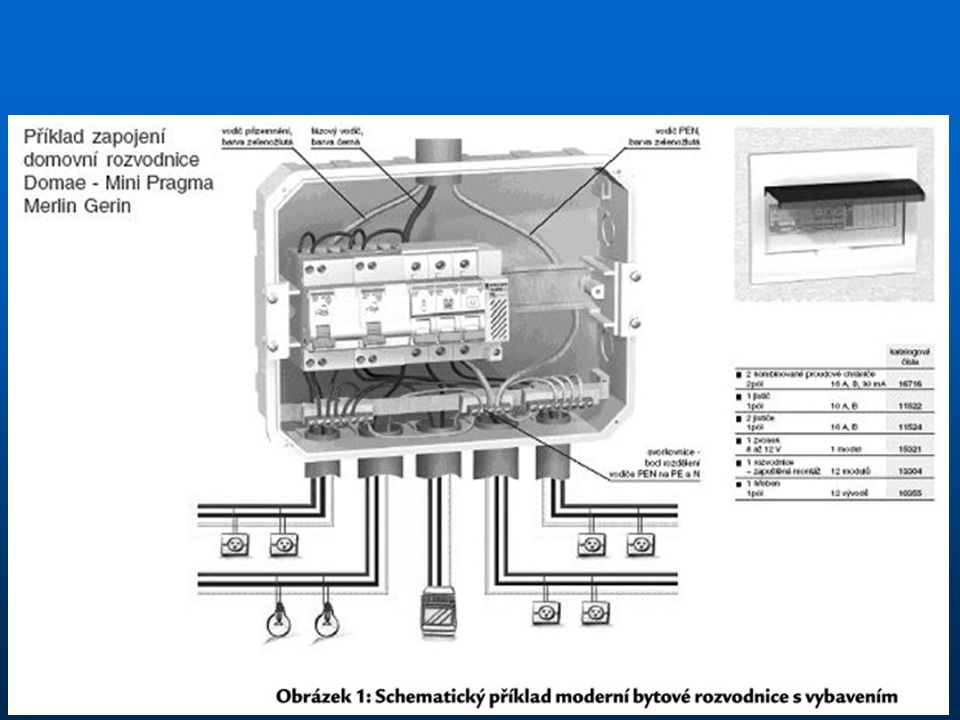 Světelné obvody Základní zásady: *na jeden světelná okruh lze připojit jen tolik svítidel, aby součet jejich jmenovitých proudů nepřekročil jmenovitý proud jistícího přístroje.