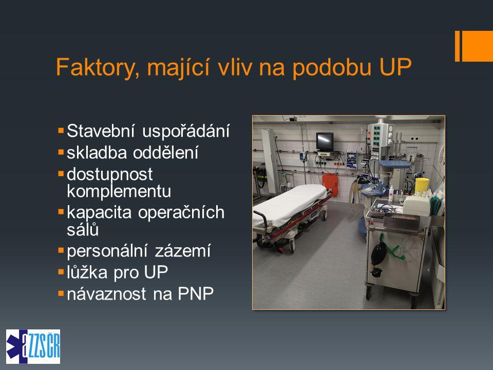 Faktory, mající vliv na podobu UP  Stavební uspořádání  skladba oddělení  dostupnost komplementu  kapacita operačních sálů  personální zázemí  l