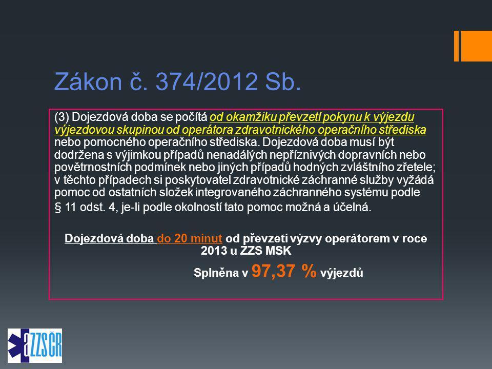 Zákon č. 374/2012 Sb. (3) Dojezdová doba se počítá od okamžiku převzetí pokynu k výjezdu výjezdovou skupinou od operátora zdravotnického operačního