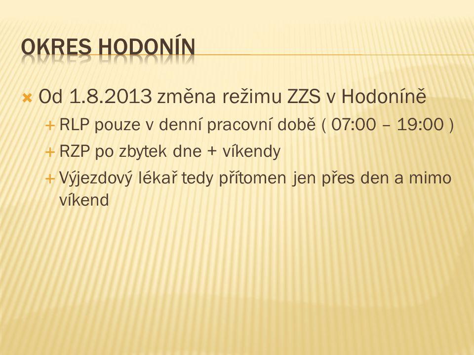  Od 1.8.2013 změna režimu ZZS v Hodoníně  RLP pouze v denní pracovní době ( 07:00 – 19:00 )  RZP po zbytek dne + víkendy  Výjezdový lékař tedy pří
