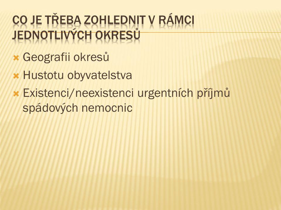  Geografii okresů  Hustotu obyvatelstva  Existenci/neexistenci urgentních příjmů spádových nemocnic