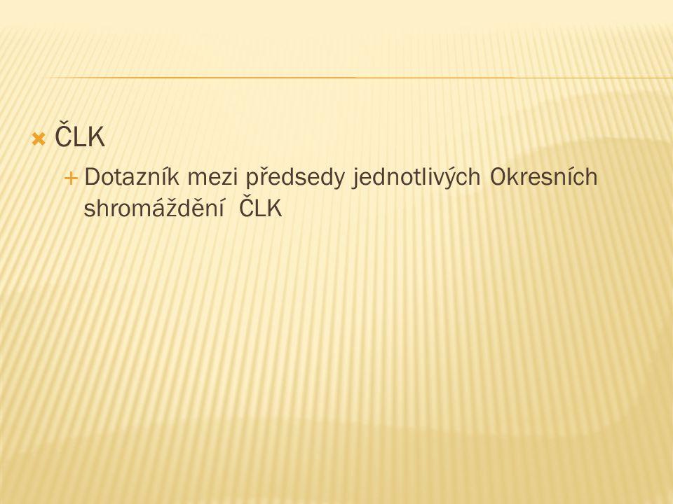  ČLK  Dotazník mezi předsedy jednotlivých Okresních shromáždění ČLK