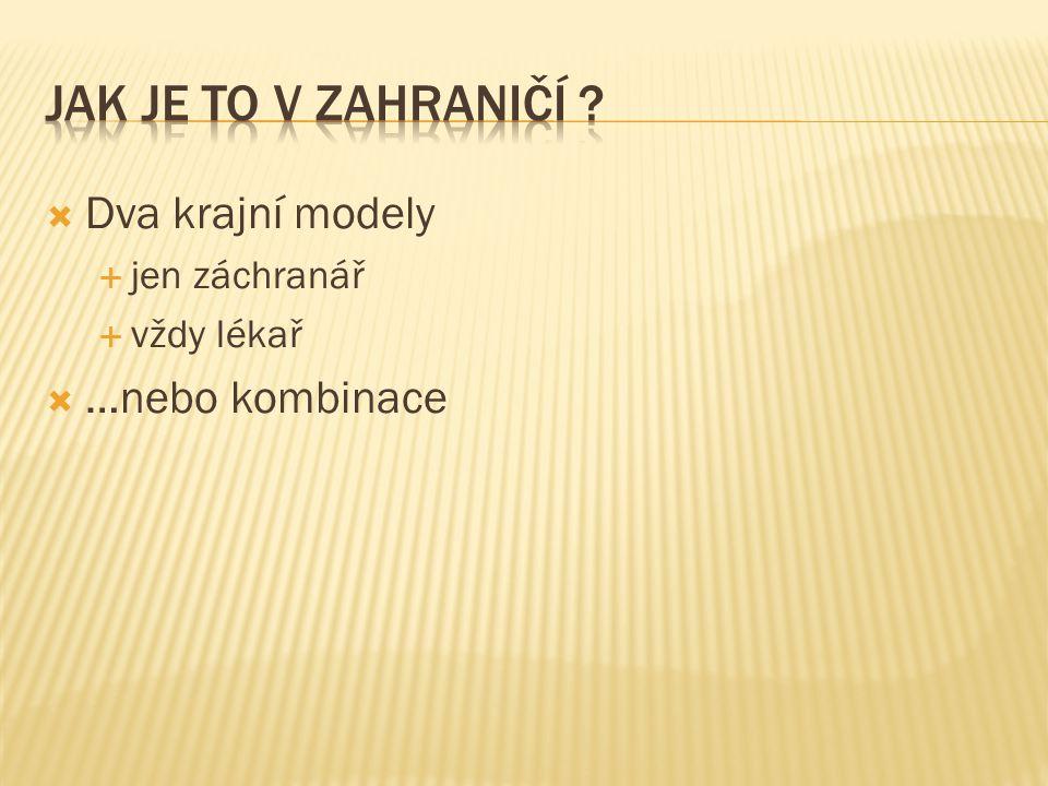  Stanice ZZS  Hodonín  Kyjov  Veselí nad Moravou  Velká nad Veličkou
