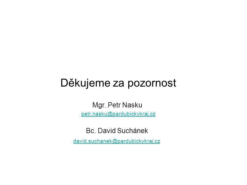 Děkujeme za pozornost Mgr. Petr Nasku petr.nasku@pardubickykraj.cz Bc. David Suchánek david.suchanek@pardubickykraj.cz
