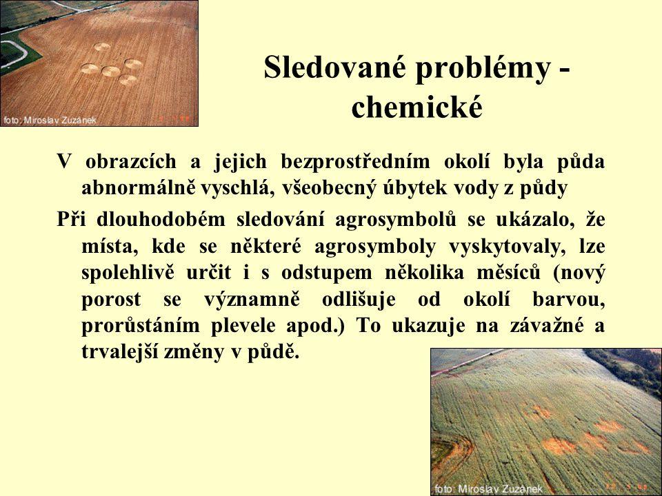 Sledované problémy - chemické V obrazcích a jejich bezprostředním okolí byla půda abnormálně vyschlá, všeobecný úbytek vody z půdy Při dlouhodobém sle