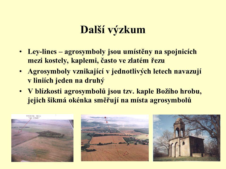 Další výzkum •Ley-lines – agrosymboly jsou umístěny na spojnicích mezi kostely, kaplemi, často ve zlatém řezu •Agrosymboly vznikající v jednotlivých l