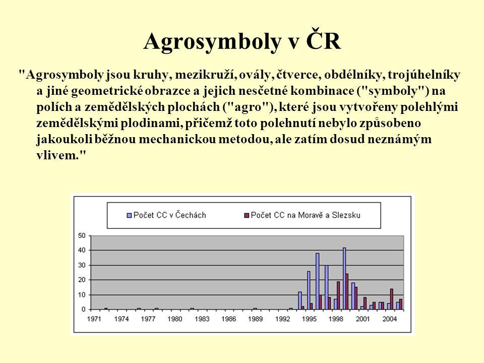 Sledované problémy - akustické • zprávy o podivných zvucích u agrosymbolů (šum, pískání, nebo i dunění jako od hromu (zvuk s frekvencí kolem 5 kHz) • rezonance na přibližně třech frekvencích - 4,0 - 4,6 - 6,5 kHz • je otázkou, zda zaznamenané zvuky v blízkosti agrosymbolů souvisí jakkoli s jejich vznikem