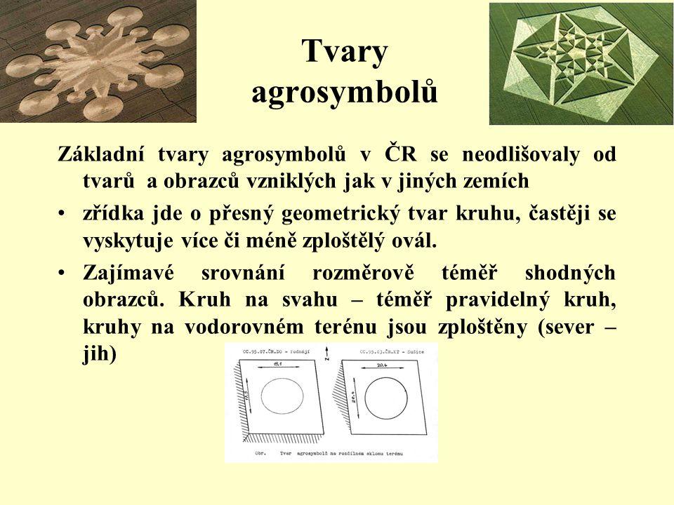 Tvary agrosymbolů Základní tvary agrosymbolů v ČR se neodlišovaly od tvarů a obrazců vzniklých jak v jiných zemích •zřídka jde o přesný geometrický tv