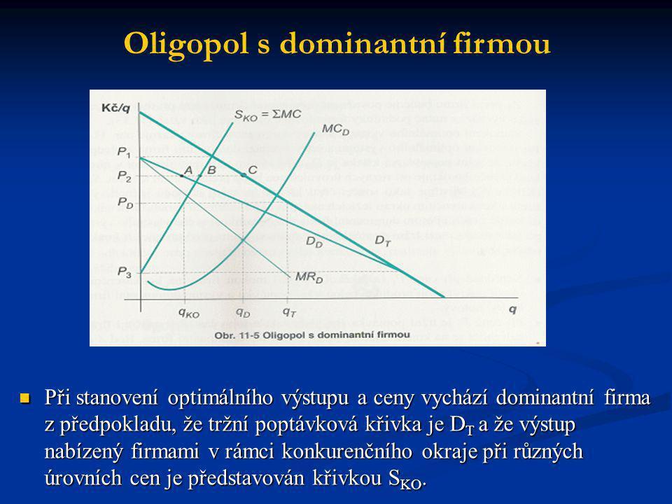 Oligopol s dominantní firmou  Při stanovení optimálního výstupu a ceny vychází dominantní firma z předpokladu, že tržní poptávková křivka je D T a že