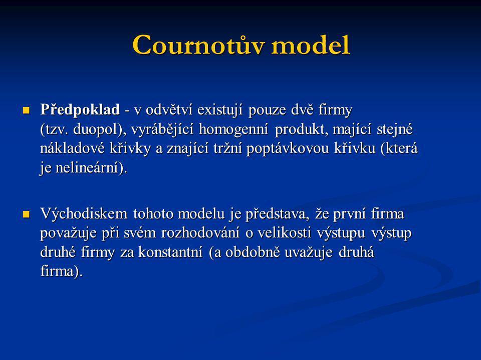 Cournotův model oligopolu  Chování první firmy: předpokládá, že výstup konkurující firmy bude nulový, a proto se chová jako monopol.